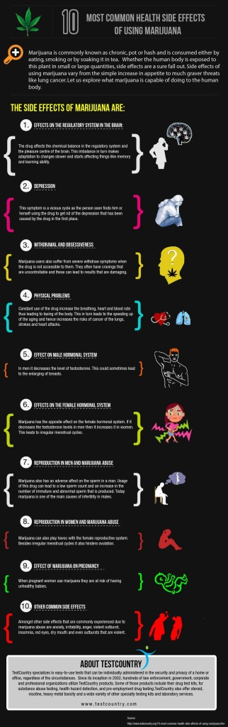 Drug_infograph